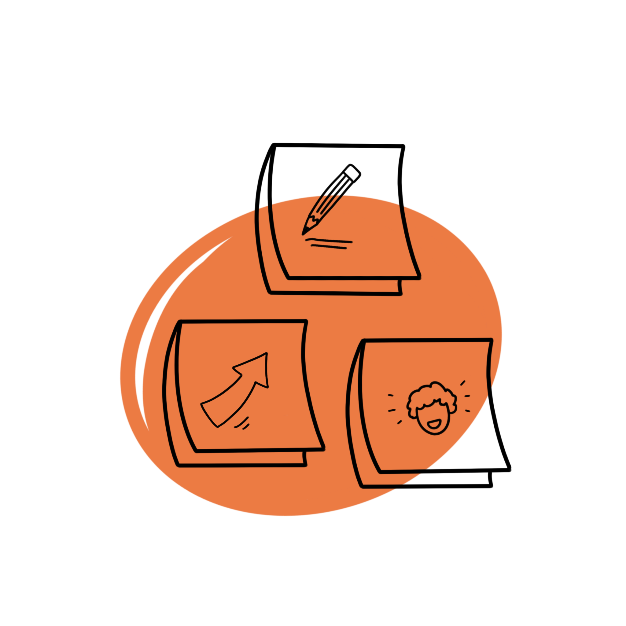 Sketchnote-Angebot Prozess